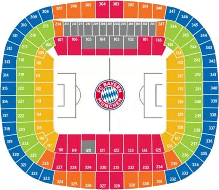 Allianz Arena Stadionplan Bayern Muenchen