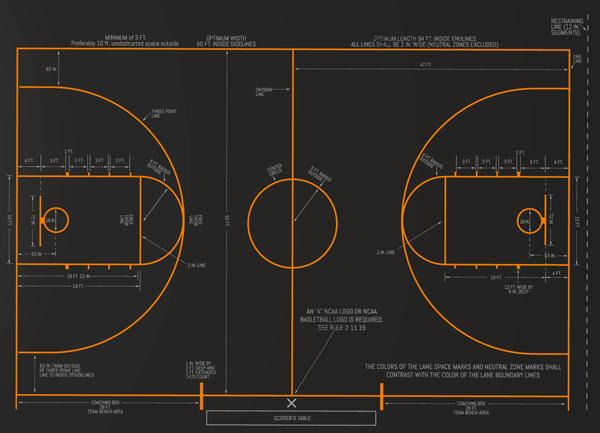 Basketball Wetten Feld