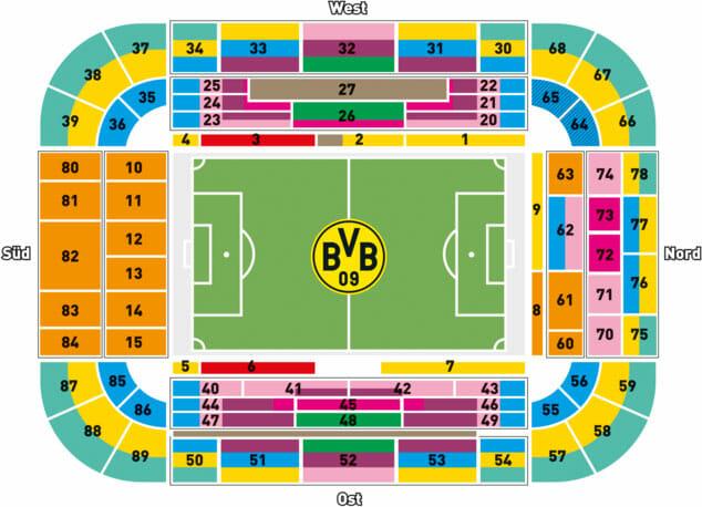 Signal Iduna Park Stadionplan Borussia Dortmund