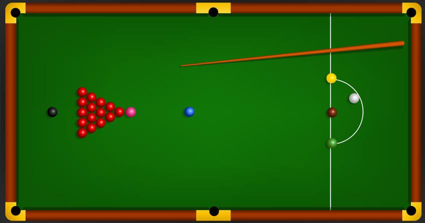Snooker Wetten Tisch